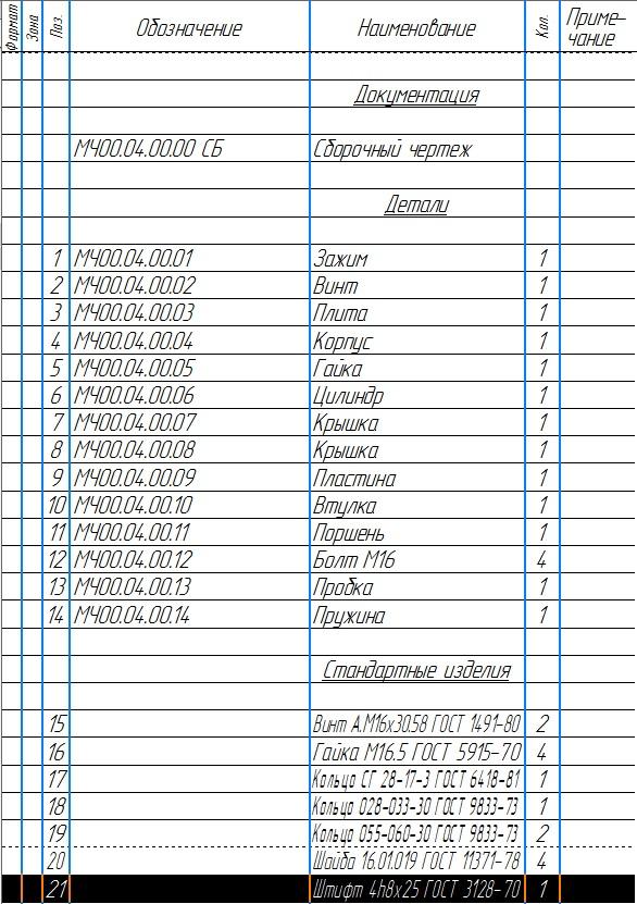 Зажим гидравлический МЧ00.04.00.00 спецификация