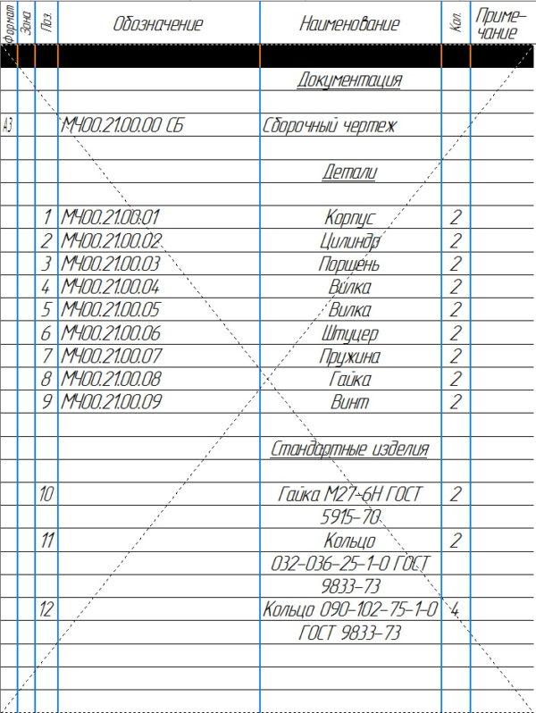 мч00.21.00.00 сб цилиндр пневматический спецификация