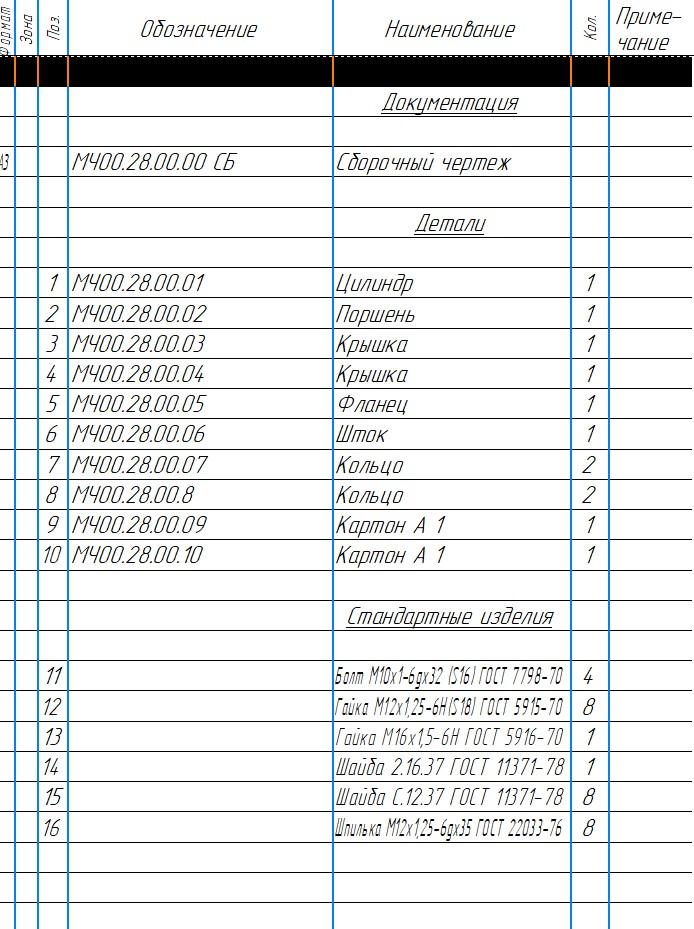 МЧ00.28.00.00.СБ Цилиндр пневматический качающийся спецификация